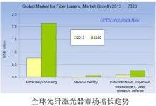 亨通发布掺镱激光光纤系列产品