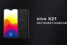 汇顶科技屏下光学指纹成就vivo X21
