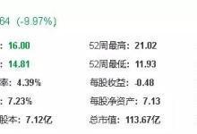 百立丰才卖16~19个亿 资本市场仍不买账