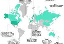 从监管制度看世界各国自动驾驶发展
