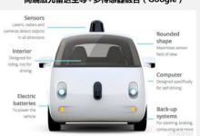 无人驾驶还缺远红外热成像传感器