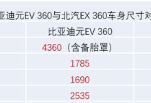 元EV360对战北汽EX360 谁能笑傲江湖?