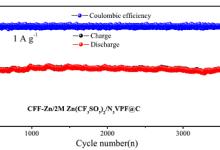基于Na3V2(PO4)2F3正极的长寿命水溶液锌离子电池