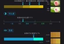 激光+超短焦 奥图码高颜值投影机评测
