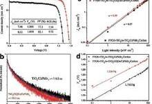 9.72%效率的钙钛矿薄膜太阳能电池