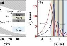 光子表面波促进单层石墨烯红外吸收