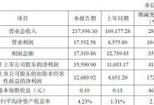 受益蓝宝石市场 天通股份利润增长