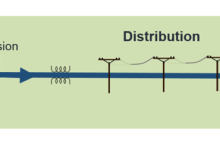 储能系统如何降低输电和配电基础设施的投资支出?