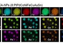 纳米科学突破!科学家首将8种元素合成高熵合金纳米粒子