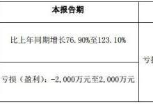 德豪润达一季度净利预增76%至123%