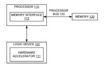 Intel CPU将集成比特币挖矿加速器