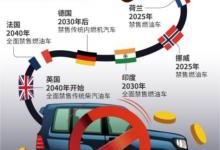 瑞虎3xe双车联袂上市,最大续航超500km
