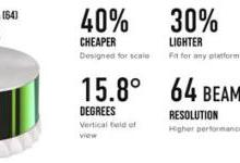 Ouster发布两款新激光雷达产品