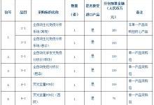 北京协和医院2320万采购多套仪器设备