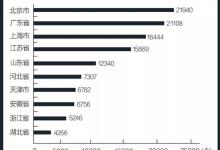 电动汽车充电市场及充电方式解析