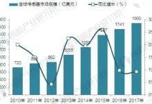 2018传感器行业现状分析与发展前景预测