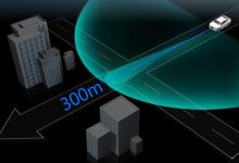 解析Velodyne 128线激光雷达