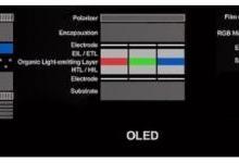 苹果或与PlayNitride合作研发MicroLED屏幕