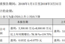 创维数字一季利润预增高达159.75%