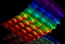纳米材料学家彭笑刚:量子点是最佳发光解决方案