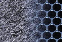 探索纳米材料储能—石墨炔IPMC柔性电极