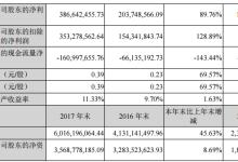 晶盛机电:2017营业收入同比增长78.55%
