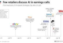 亚马逊和阿里盘踞之下:实体零售如何靠AI存活
