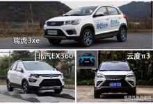 看10万元纯电动小型SUV该买谁?