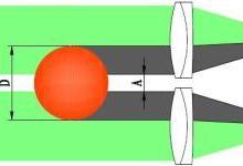 冶金大直径棒材测径仪的研发与应用