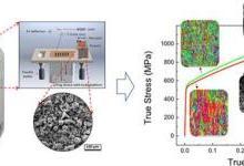 如何增强SLM金属3D打印部件的延展性