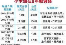 小米最快5月申请上市:估值达700亿