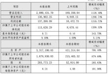 众泰汽车2017净利润同比增长1209.32%