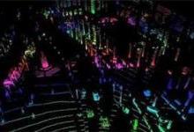 Luminar发布廉价版激光雷达