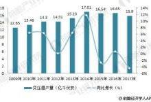 2018干式变压器行业现状与发展前景分析
