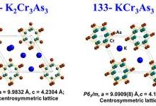 物理所发现新型结构和更高的准一维Cr基超导体