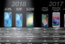 三星提前为新一代iPhoneX生产OLED屏
