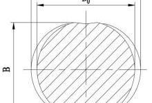 螺纹钢直径测量—两种无损在线检测方法