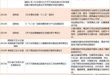 """""""互联网+医疗健康""""进入春天模式"""