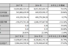 欣旺达:2017营业收入同比增长74.43%