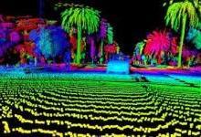 Luminar推出新型激光雷达传感器