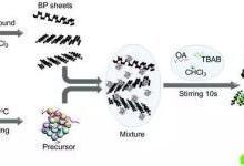 研究人员成功制备钙钛矿/黑磷低维复合纳米材料