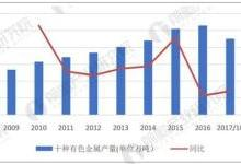 【分析】锂电材料涨势迅猛 尤其是钴