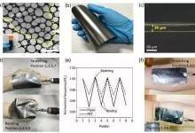 石墨烯薄膜新应用 性能优异的天线传感器