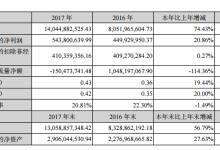 欣旺达2017年营收140.45亿元