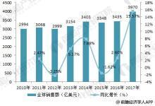 十张图看清中国芯片产业发展现状与前景