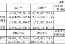 三安光电2017年净利润31.64亿元 同增46.04%