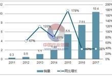 2018全球动力电池市场规模将超1200亿