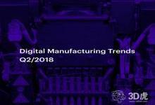 2018年第二季度3D打印趋势报告