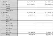 盐湖股份为何巨亏41亿元?