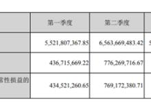 三聚环保年报:同比增长57.02%